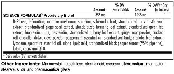 multi vitamin solution